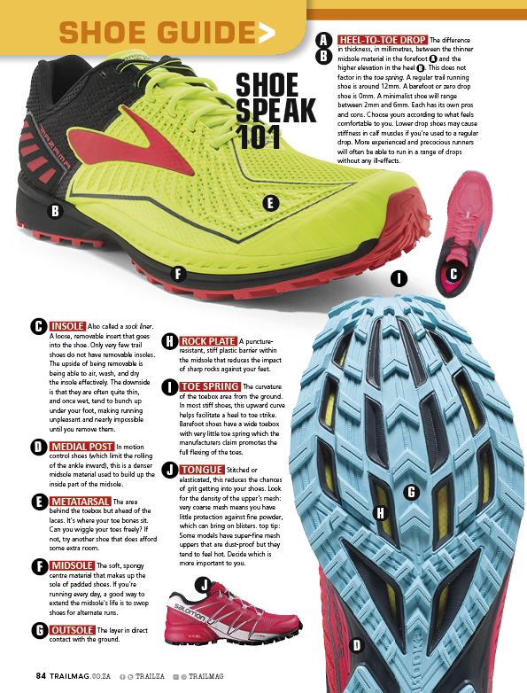 84 shoe anatomy shoe guide t19 - TRAIL magazine South Africa