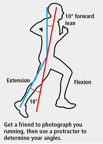 Hip Position For Running Efficiency Trail Magazine Issue 21