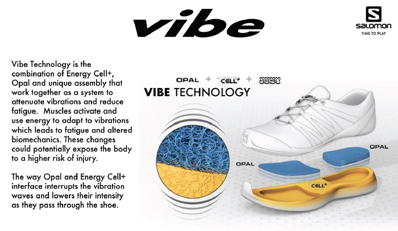 Salomon sense Ride Vibe technology graphic Jul 2017