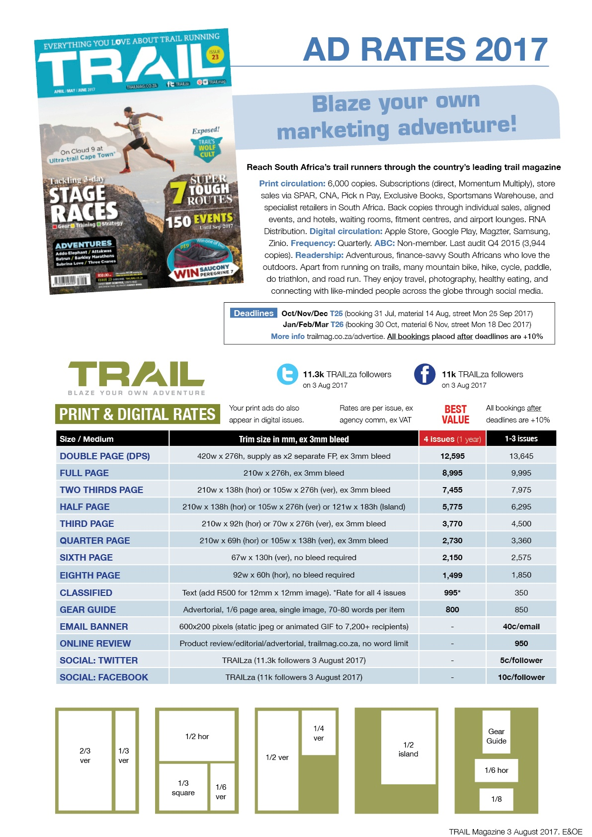 TRAIL magazine South Africa rates 2017 jpeg