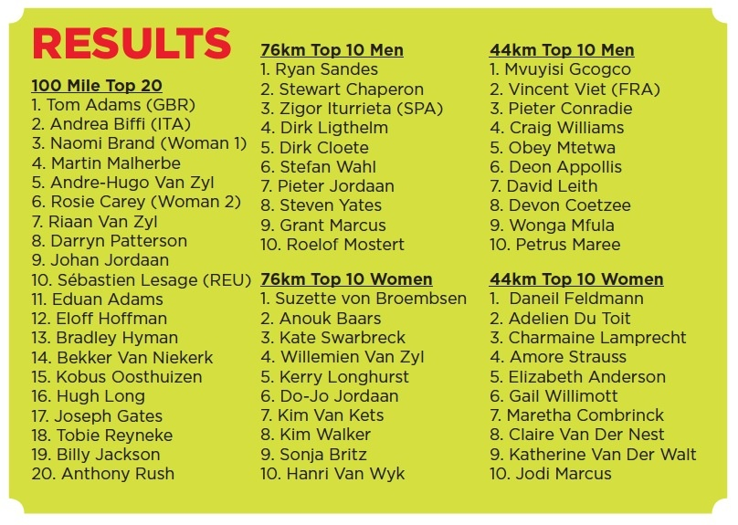 Addo Elephant Trail Run 2017 results