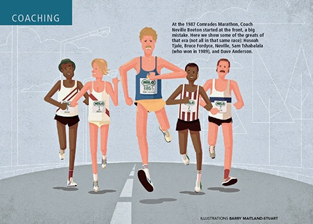 Nine race mistakes by Coach Neville Beeton. Illustration by Barry Maitland-Stuart